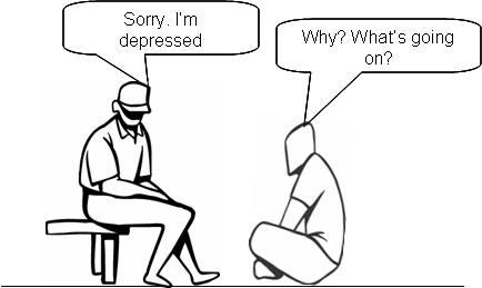 How to feel upset essay